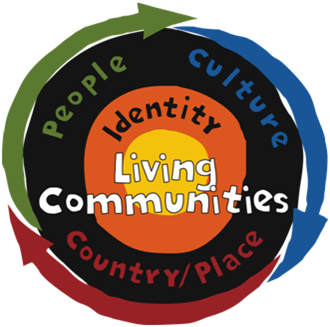 Living communities